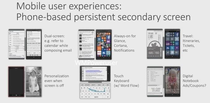 Microsoft-lumia-doble-pantalla-funda