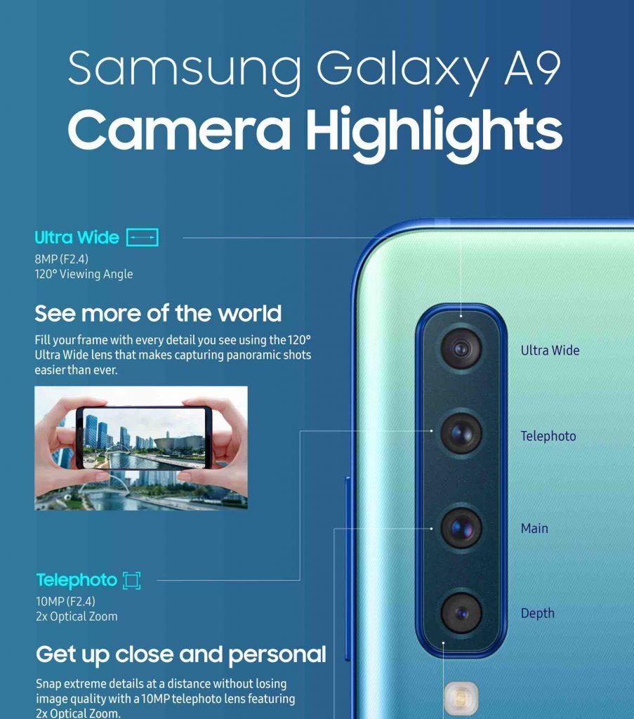 Samsung Galaxy A9, cámara cuatro lentes