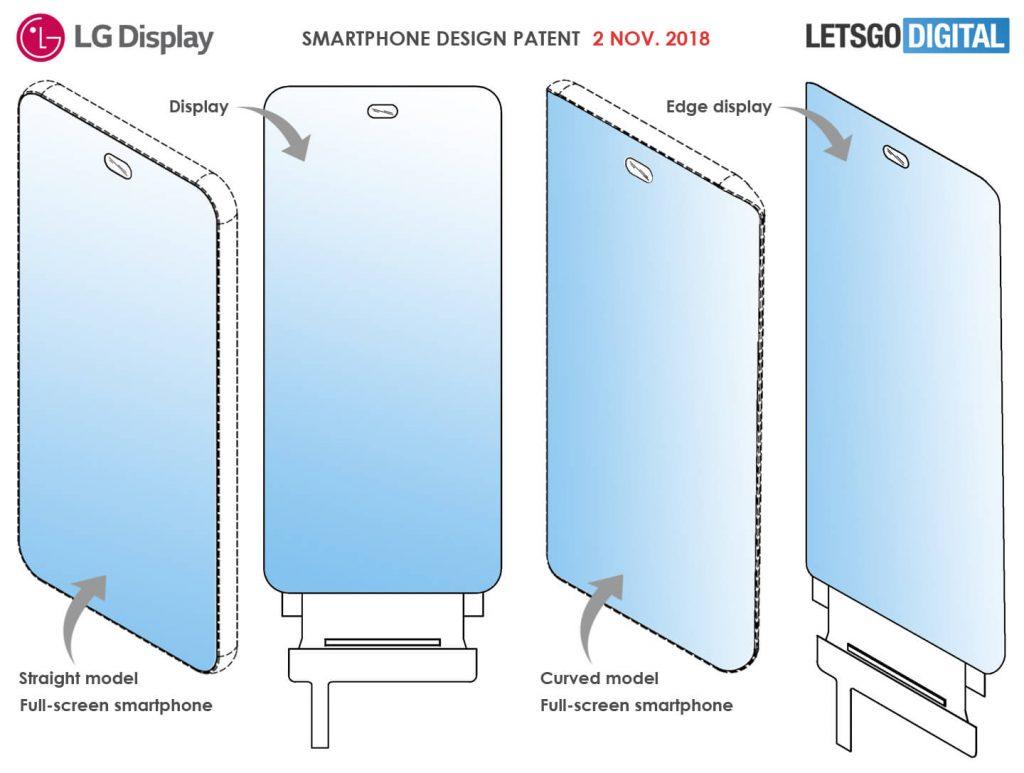 LG patente cámara frontal